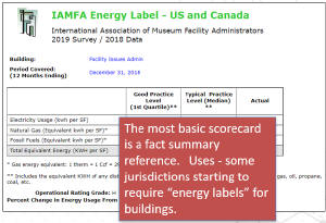 Example facility scorecard for building energy label