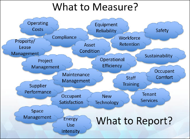Types of facility metrics